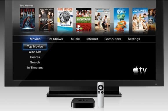 Apple TV screen display