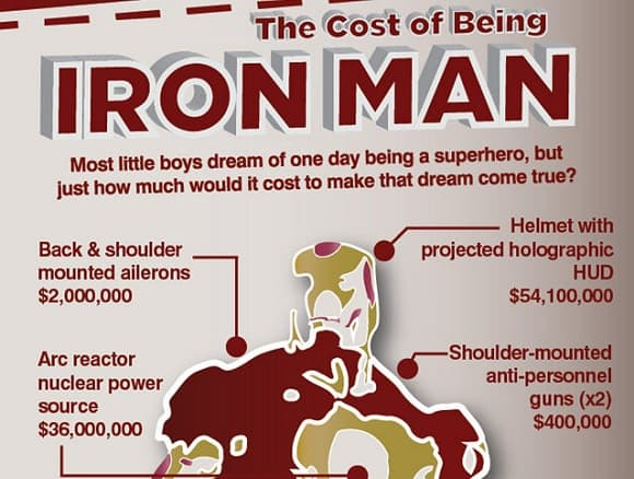 how much does it cost to be iron man