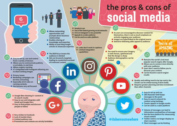 Post image for Social Media Tips for Small Business Marketing Strategies